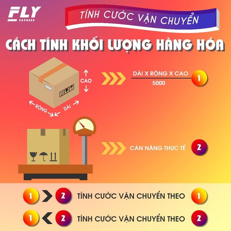 Cách thức tính cước phí chuyển phát nhanh đi Thái Lan tại Fly Express